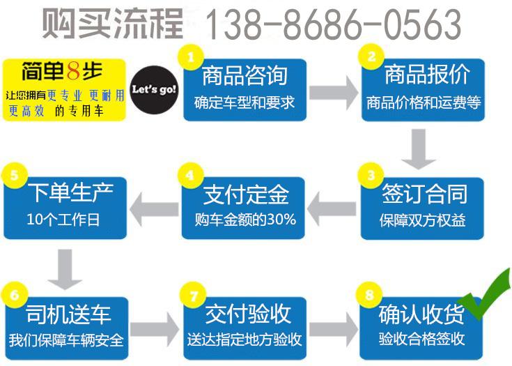 购车流程.jpg